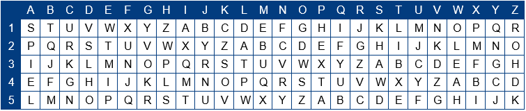 Beaufort encryption table