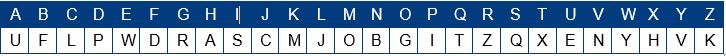 Monoalphabetische Tabelle