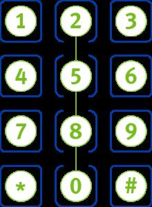 Skizze1-Ziffernblock