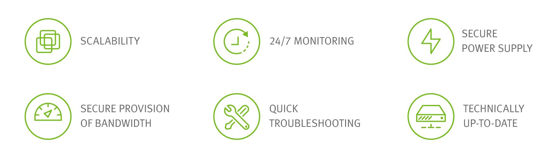 Managed Hosting Advantages