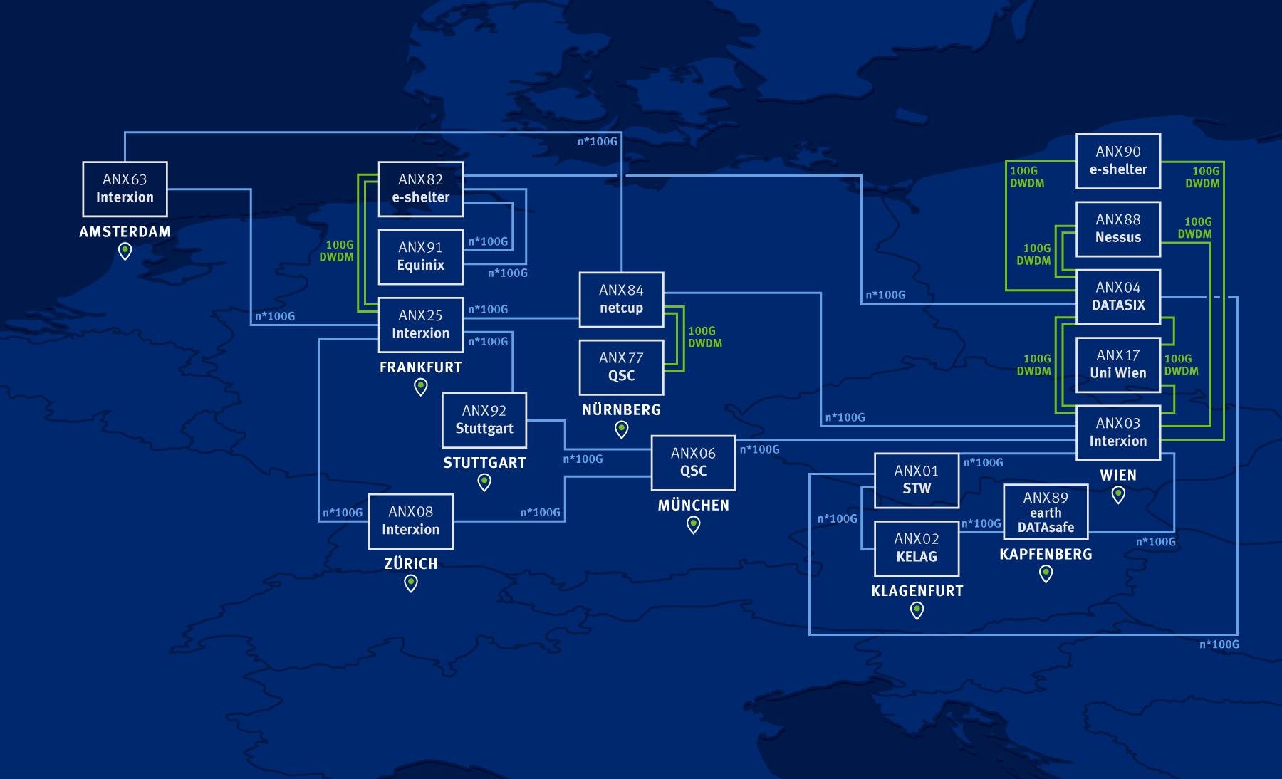 Backbone Europe Landkarte