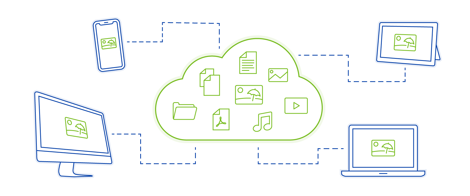 Cloud Speicher Storage